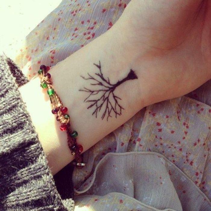 tatuagem-no-pulso