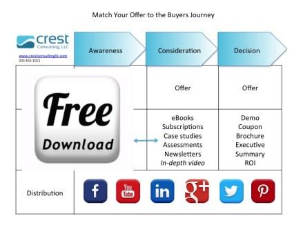 Buyers_Journey_CTA_TIP_Sheet