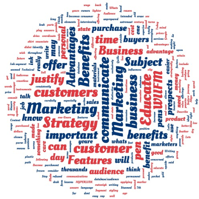 Content Marketing Strategy wordcloud from Crest Consulting