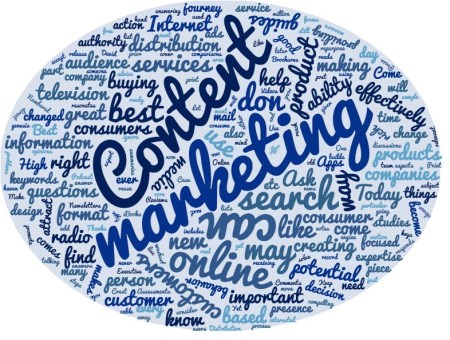 Content Marketing word cloud, Crest Consulting
