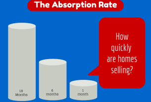 absorption rate aka turnover rate