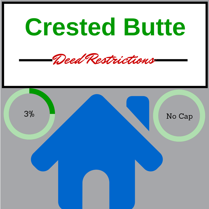 Crested butte deed restricted housing