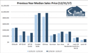 January Crested Butte Market Report