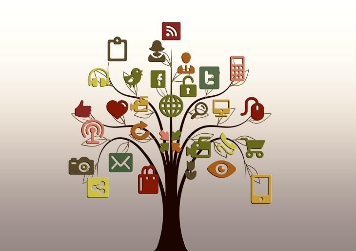Webseite Soziale Medien Homepage