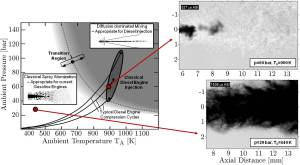 New Conceptual Insights into Diesel Engine FuelInjection Processes   Combustion Research Facility