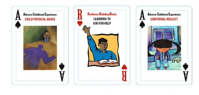 A deck of cards shows children's problems and how to build resilience. Credit Children's Resilience Initiative