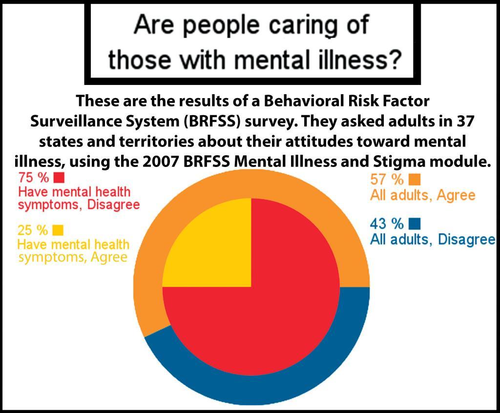Erasing The Stigma Of Mental Illness County Line