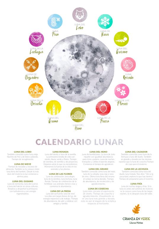 Calendario lunar con los nombres propios de cada luna llena del año y su descripción