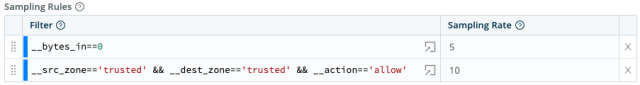 Filter log data palo alto