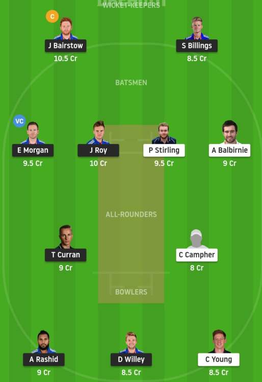 ENG vs IRE 2nd ODI Preview Dream11 Possible Playing 11 Pitch Report | ENG vs IRE 2nd ODI Dream11 Prediction Today | England vs Ireland 2nd ODI Dream11 | ENG vs IRE 2nd ODI Key Players | Southampton Pitch Report