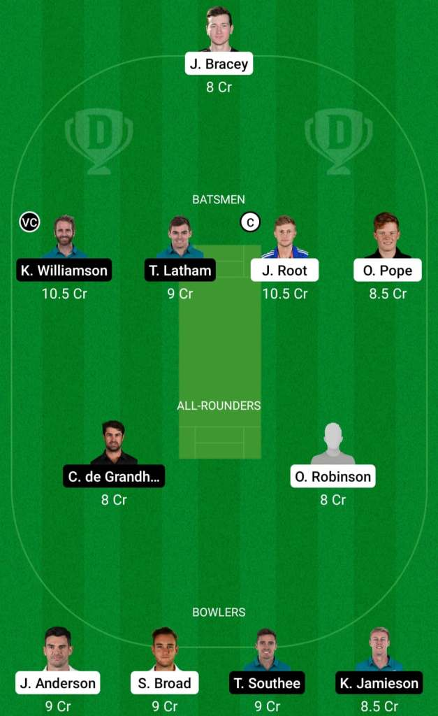 ENG vs NZ 1st Test Dream11 Prediction Possible Playing 11 Pitch Report   ENG vs NZ 1st Test Dream11 Prediction Today   England vs New Zealand 1st Test Key Players   Lord's Pitch Report