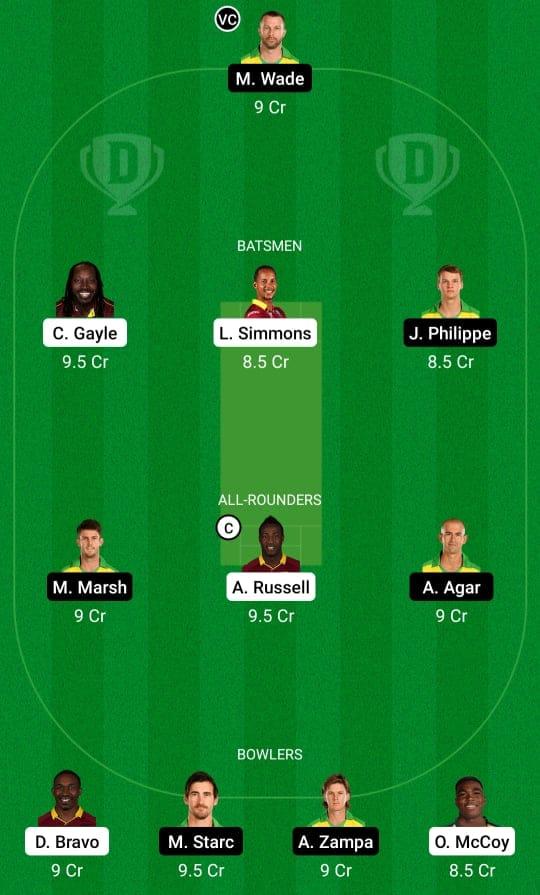 WI vs AUS 1st T20 Dream11 Prediction Possible Playing 11 Pitch Report   WI vs AUS 1st T20 Dream11 Prediction Today   West Indies vs Australia 1st T20I Key Players   St Lucia Pitch Report