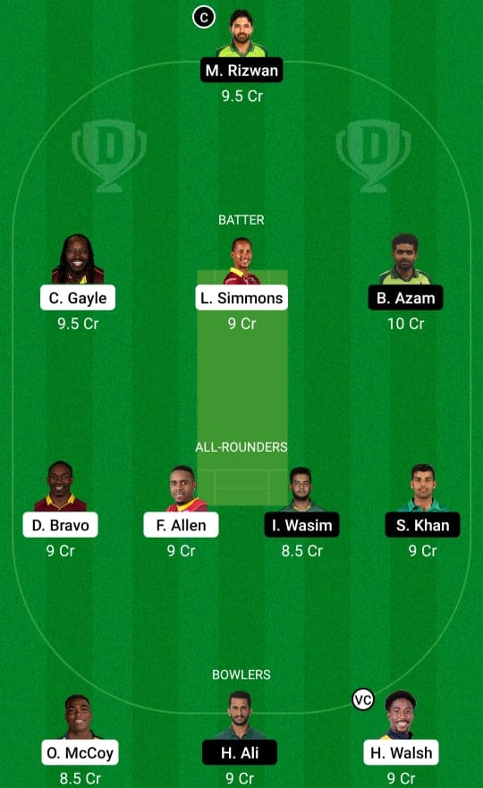 WI vs PAK 1st T20 Dream11 Prediction Possible Playing 11 Pitch Report | WI vs PAK 1st T20 Dream11 Prediction Today | West Indies vs Pakistan 1st T20I Key Players | Barbados Pitch Report