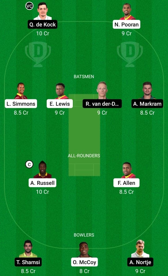 WI vs SA 4th T20 Dream11 Prediction Possible Playing 11 Pitch Report   WI vs SA 4th T20 Dream11 Prediction Today   West Indies vs South Africa 4th T20I Key Players   Grenada Pitch Report