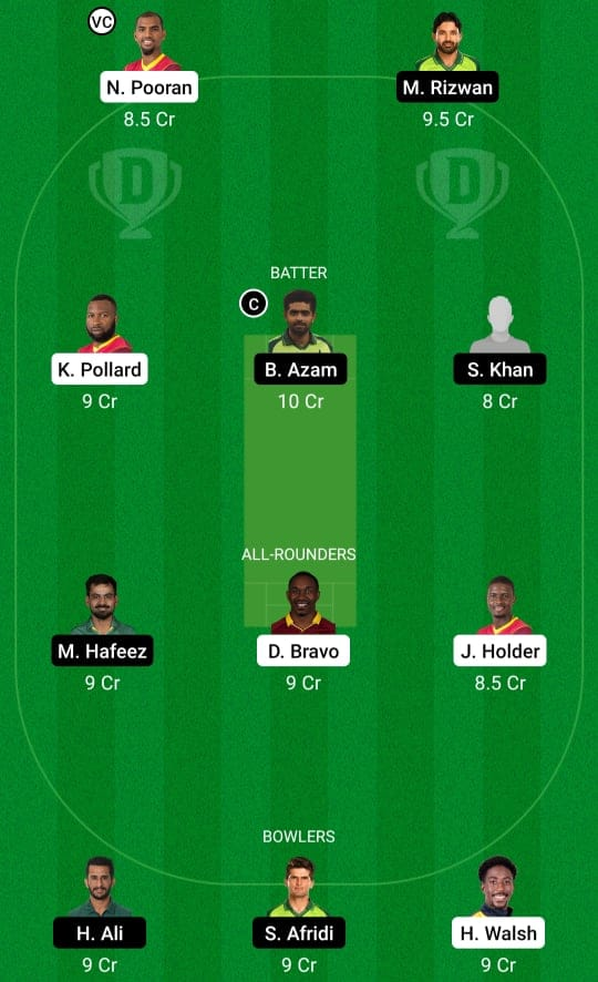 WI vs PAK 3rd T20 Dream11 Prediction Possible Playing 11 Pitch Report   WI vs PAK 3rd T20 Dream11 Prediction   West Indies vs Pakistan 3rd T20I Key Players   Guyana Pitch Report