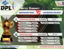 Kathmandu Goldens big win today takes it to second spot in DPL