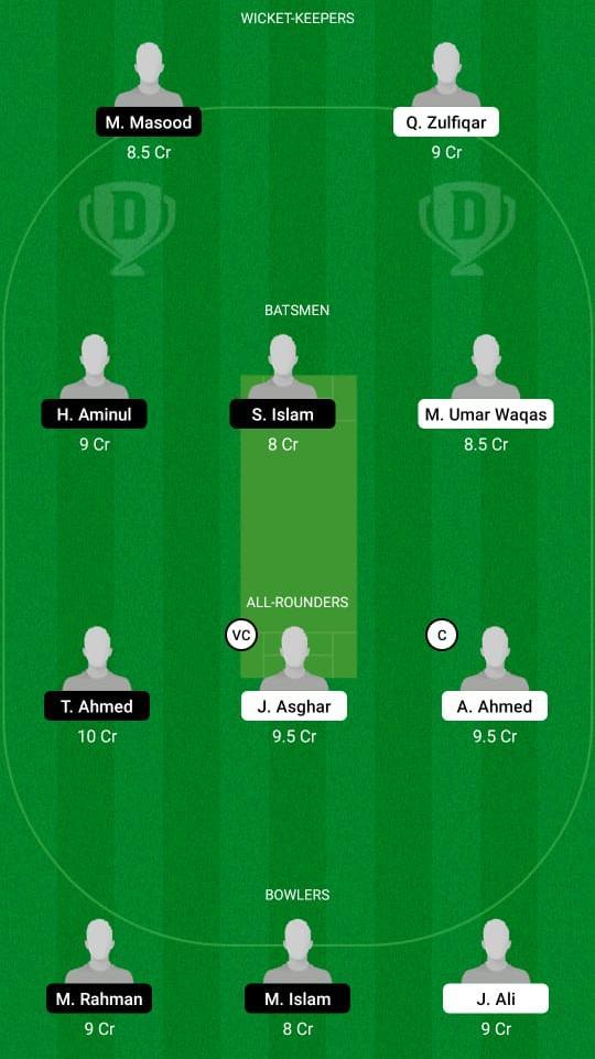 KHA vs BAK Dream11 Prediction Fantasy Cricket Tips Dream11 Team ECS T10 Barcelona