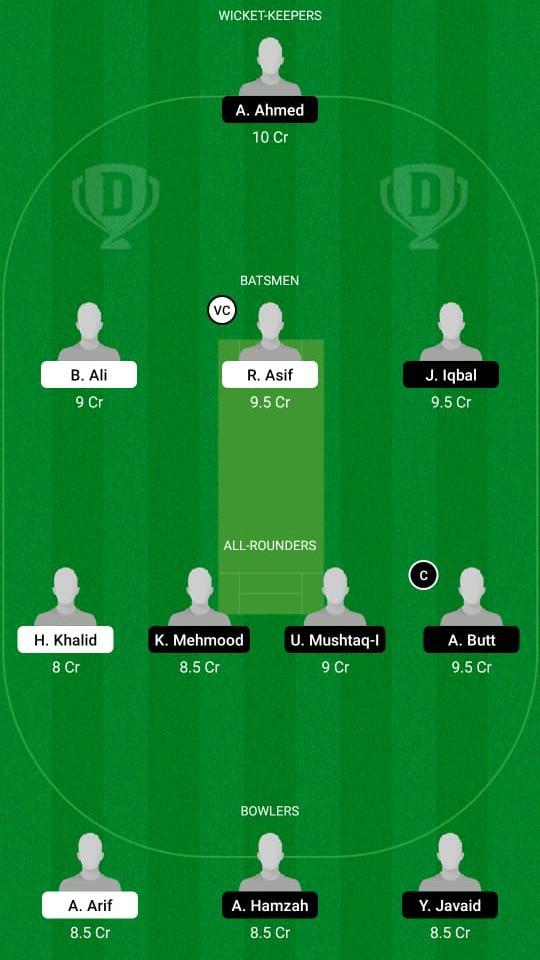 SKY vs MIN Dream11 Prediction Fantasy Cricket Tips Dream11 Team ECS T10 Barcelona