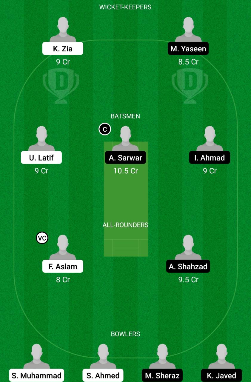 HAW vs FAL Dream11 Prediction Fantasy Cricket Tips Dream11 Team ECS T10 Barcelona
