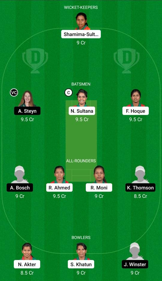 Bangladesh Women Emerging vs South Africa Women Emerging Dream11 Prediction Fantasy Cricket Tips Dream11 Team