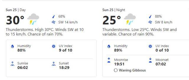 25 जुलाई 2021 को कोलंबो में मौसम का पूर्वानुमान