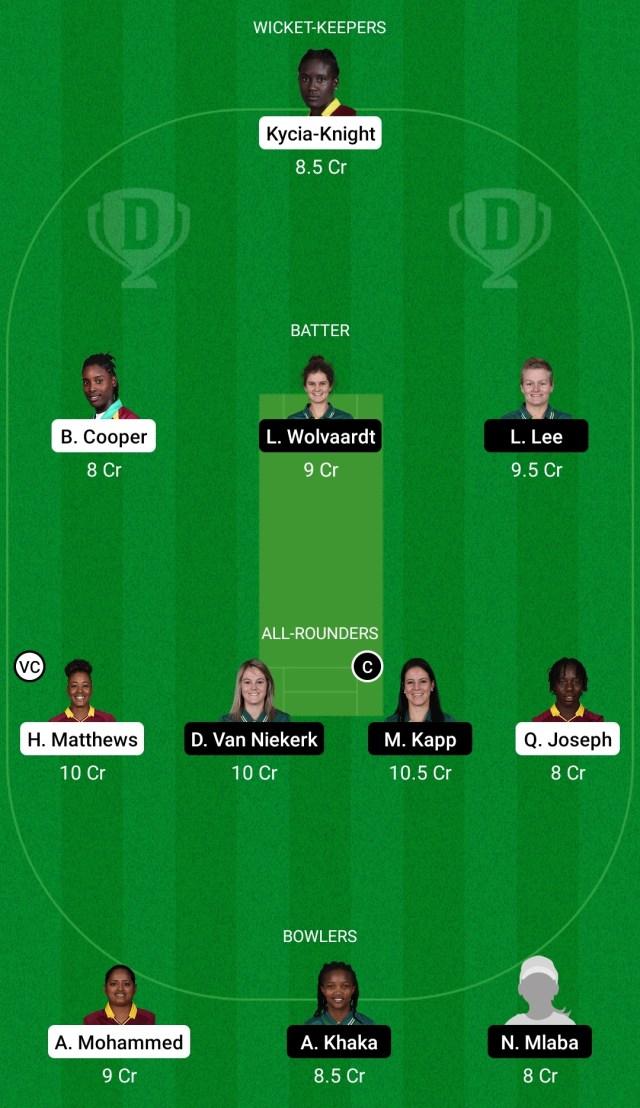 डब्ल्यूआई-डब्ल्यू बनाम एसए-डब्ल्यू ड्रीम11 भविष्यवाणी काल्पनिक क्रिकेट टिप्स ड्रीम11 टीम दक्षिण अफ्रीका महिला वेस्टइंडीज का दौरा