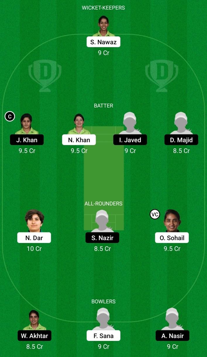 BLA-W vs CHA-W Dream11 predicts fantasy cricket skills Dream11 Women's Team One Day Cup
