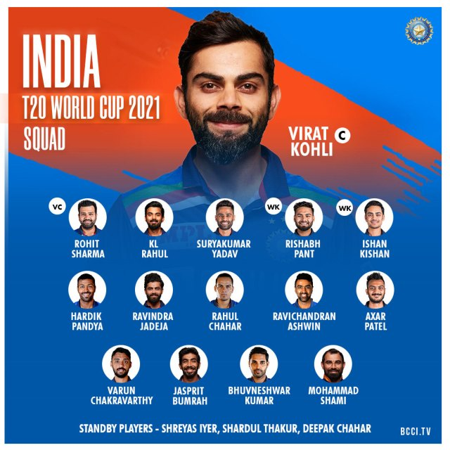 टी20 विश्व कप 2021 के लिए भारत की टीम