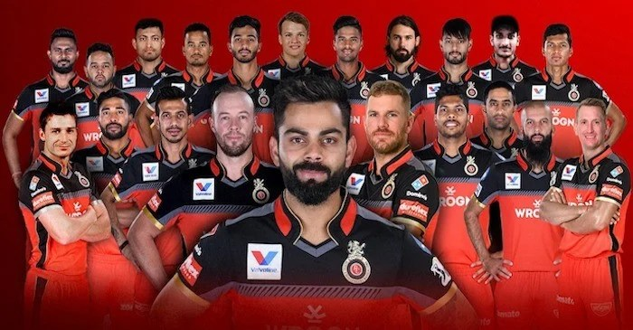 IPL 2020: Salaries of Royal Challengers Bangalore (RCB) players