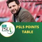 psl5 points table