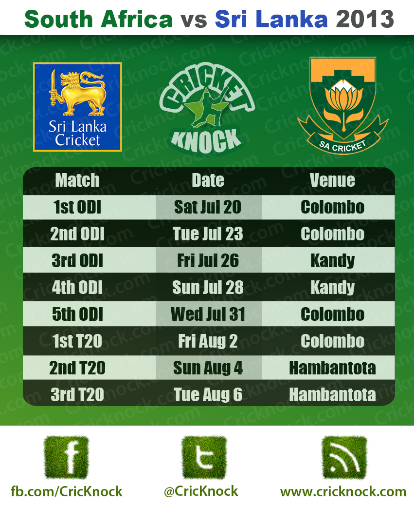 Sri Lanka vs South Africa 2013 Cricket Fixtures