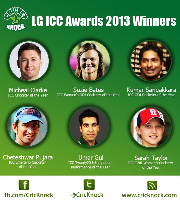 ICC Announces LG ICC Awards for 2013