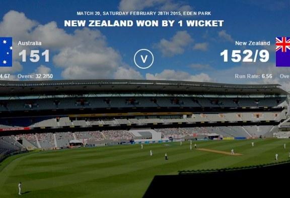 Australia Vs New Zealand Highlights Cricket World Cup 2015