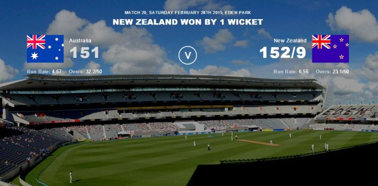 Australia vs New Zealand Highlights ICC Cricket World Cup 2015