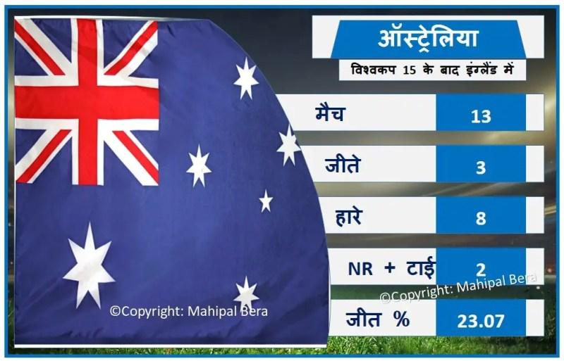 विश्व कप 2019 की प्रबल दावेदार australia cricket team