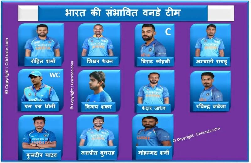 भारत vs ऑस्ट्रेलिया तीसरा वनडे: भारत की संभावित XI