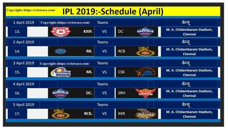आईपीएल 2019 शेड्यूल (अप्रैल)