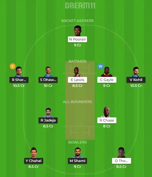 वेस्टइंडीज vs भारत पहला वनडे: संभावित टीमें और ड्रीम 11 टिप्स