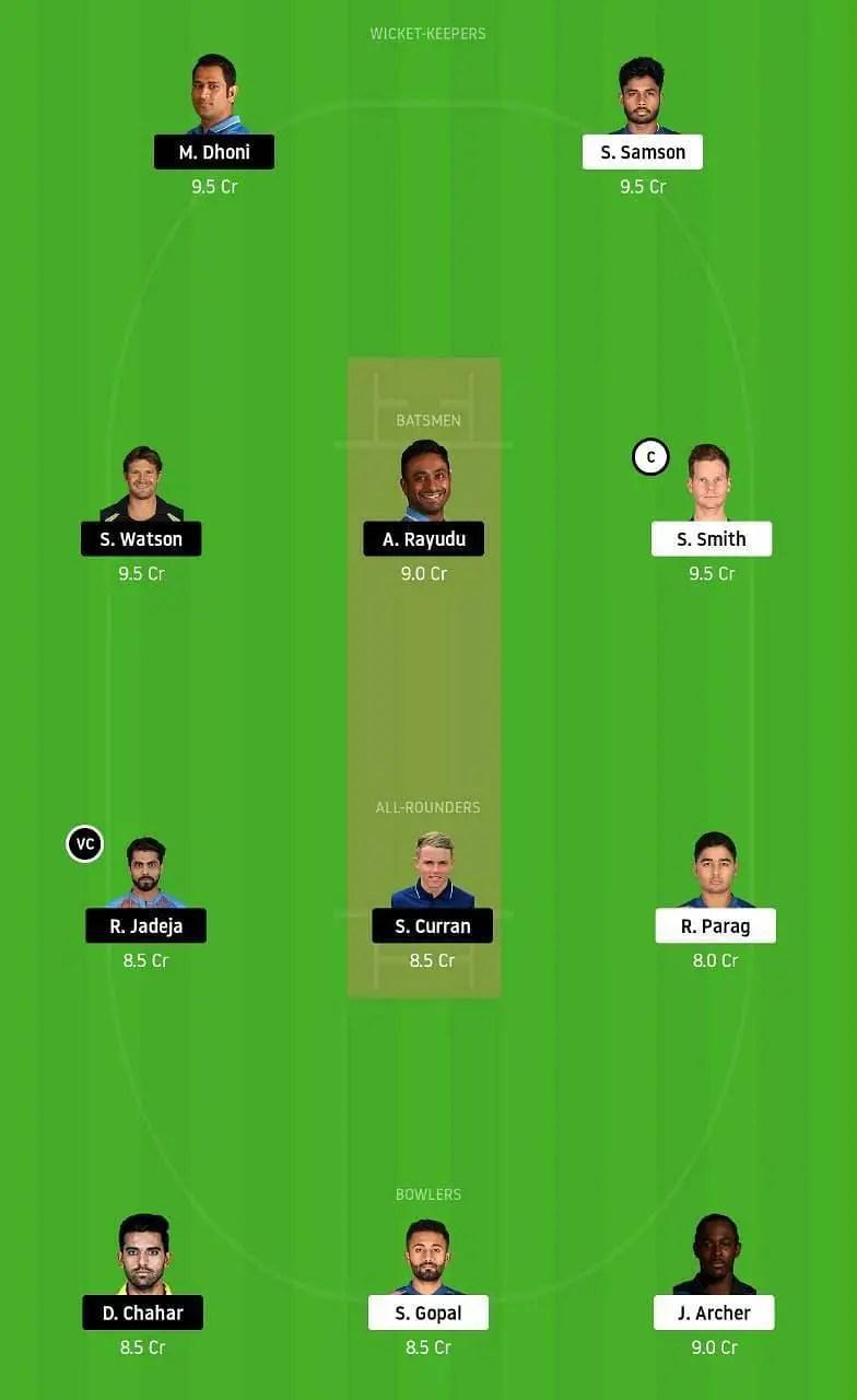 चेन्नई सुपर किंग्स vs राजस्थान रॉयल्स संभावित प्लेयिंग 11 और ड्रीम 11 टीम