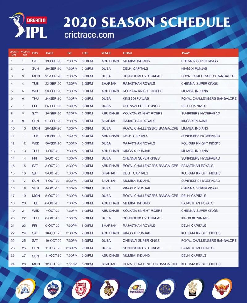 Dream11 IPL 2020 new schedule