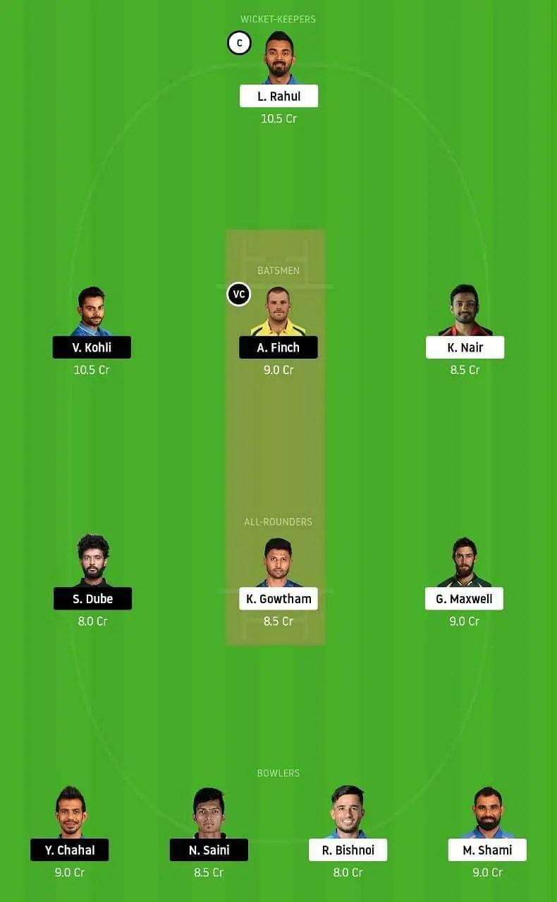 आज का मैच पंजाब vs बैंगलोर: देखें संभावित ड्रीम टीम