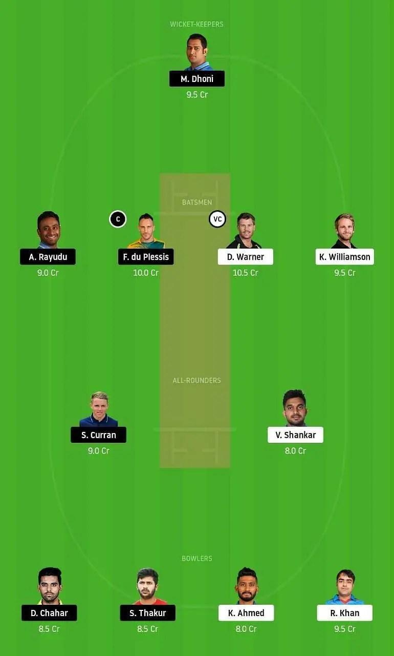 हैदराबाद और चेन्नई की संभावित ड्रीम 11 टीम