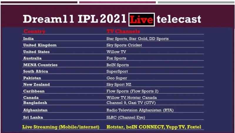 IPL 2021 Live Telecast TV Channels