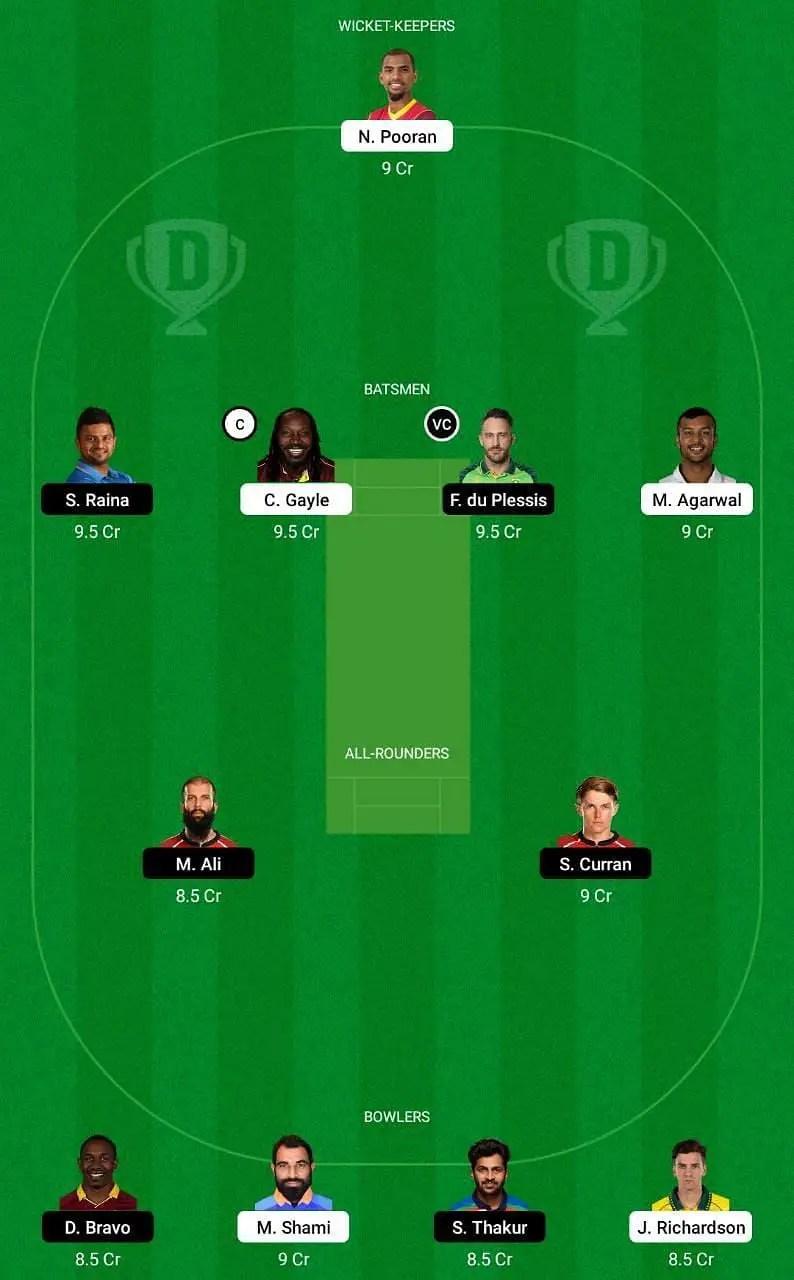 IPL 2021 8th Match PBKS vs CSK Dream11