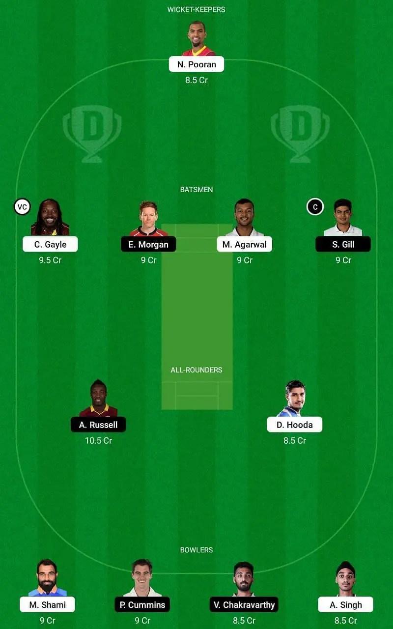 IPL 2021 21st Match PBKS vs KKR dream11