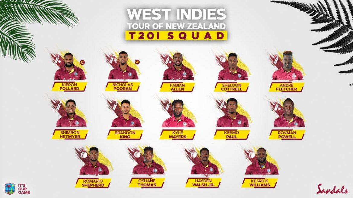 WI T20 Squad.jpg
