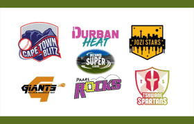 Who Win Today MSL 2018 28th Match Tshwane Spartans vs Jozi Stars