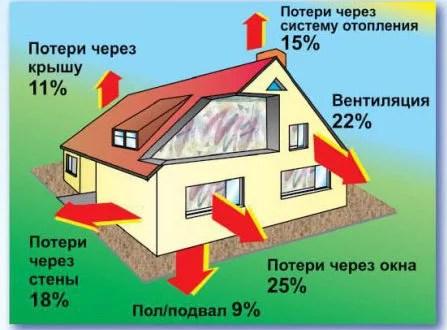 Отопительный сезон в Крыму завершится через месяц, а крымчанам то жарко, то холодно...