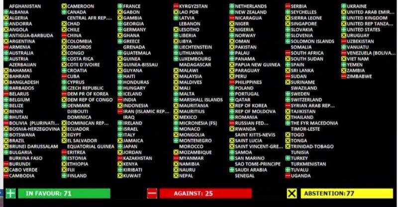 Резолюция поКрыму подрывает авторитет ООН