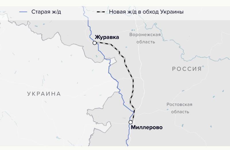Киев порадовал запуск Россией поездов вобход Украинского государства